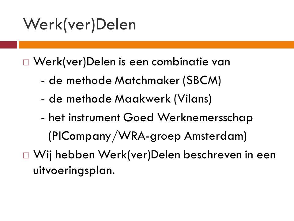 Werk(ver)Delen  Werk(ver)Delen is een combinatie van - de methode Matchmaker (SBCM) - de methode Maakwerk (Vilans) - het instrument Goed Werknemerssc