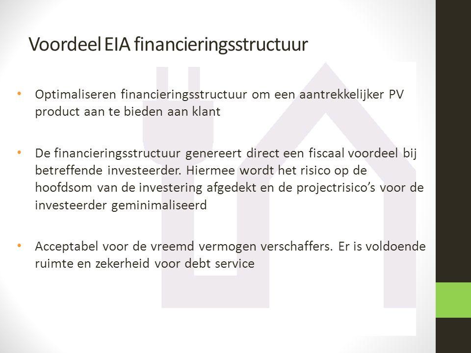 Voordeel EIA financieringsstructuur • Optimaliseren financieringsstructuur om een aantrekkelijker PV product aan te bieden aan klant • De financieringsstructuur genereert direct een fiscaal voordeel bij betreffende investeerder.