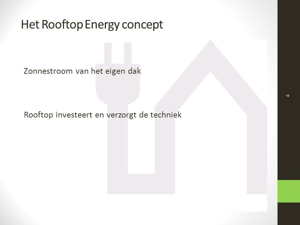 Het Rooftop Energy concept Zonnestroom van het eigen dak Rooftop investeert en verzorgt de techniek 4