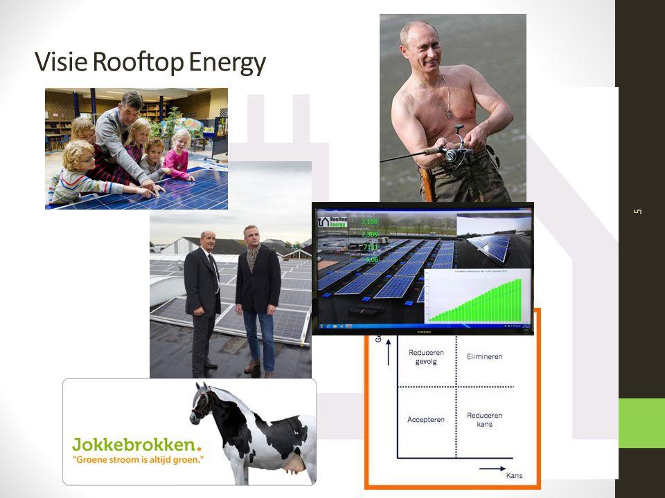 Visie Rooftop Energy 5