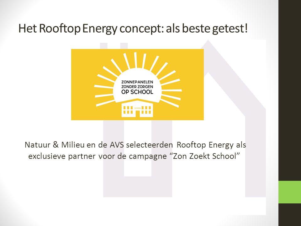 Het Rooftop Energy concept: als beste getest.