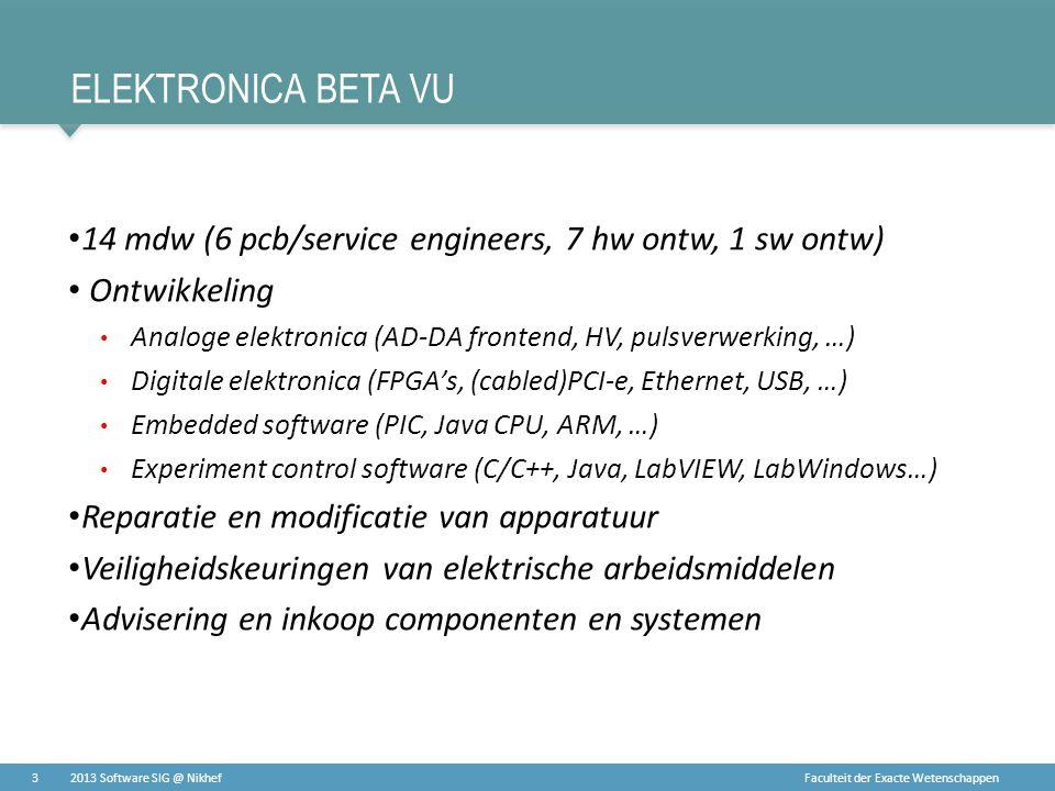 Faculteit der Exacte Wetenschappen ELEKTRONICA BETA VU • 14 mdw (6 pcb/service engineers, 7 hw ontw, 1 sw ontw) • Ontwikkeling • Analoge elektronica (