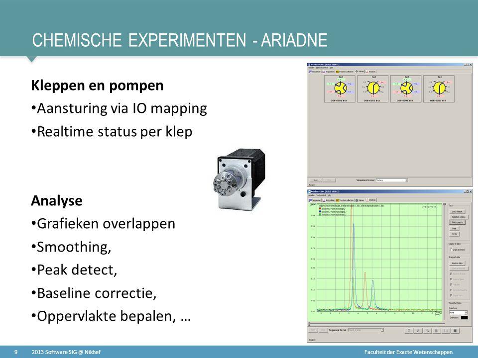 Faculteit der Exacte Wetenschappen NEUROFYSICA MICROSCOOP • Zichtbaar maken van elektrische signalen tussen neuronen • 3 laser scanning • Open platform • X,Y,Z en rotatie mogelijkheid • Snelle galvo scanners • 3D imaging en films • 4ch photon counting in FPGA • Elektrofysiologie • Control en imaging software (LabWindows) 102013 Software SIG @ Nikhef