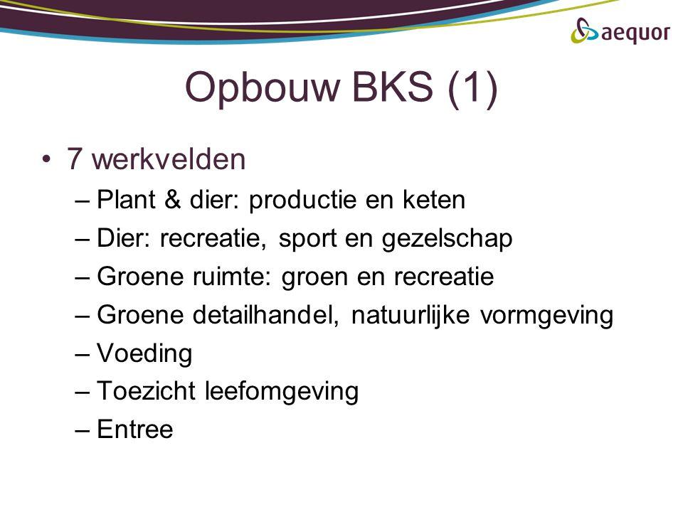 Opbouw BKS (1) •7 werkvelden –Plant & dier: productie en keten –Dier: recreatie, sport en gezelschap –Groene ruimte: groen en recreatie –Groene detail