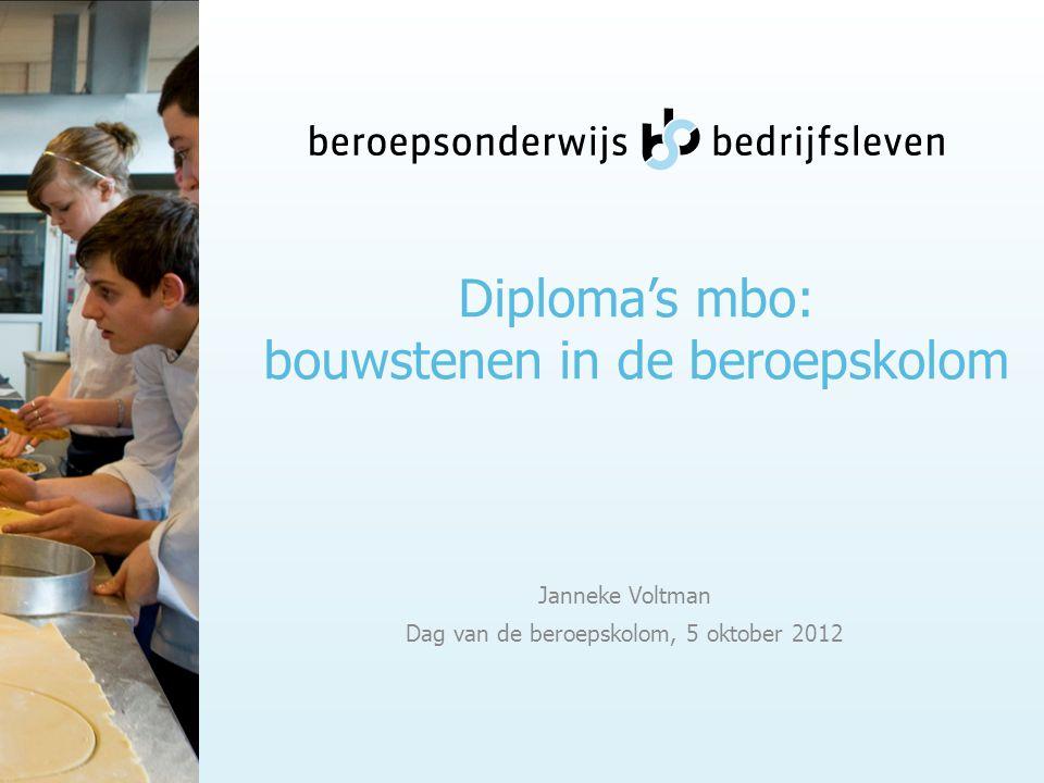 Diploma's mbo: bouwstenen in de beroepskolom Janneke Voltman Dag van de beroepskolom, 5 oktober 2012