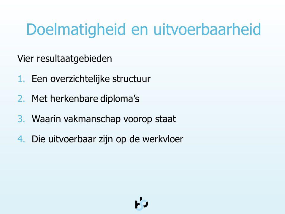 Doelmatigheid en uitvoerbaarheid Vier resultaatgebieden 1.Een overzichtelijke structuur 2.Met herkenbare diploma's 3.Waarin vakmanschap voorop staat 4