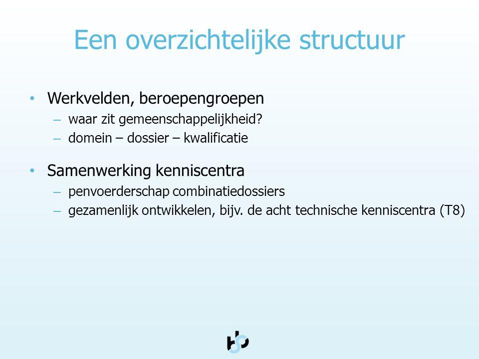 Een overzichtelijke structuur • Werkvelden, beroepengroepen – waar zit gemeenschappelijkheid? – domein – dossier – kwalificatie • Samenwerking kennisc