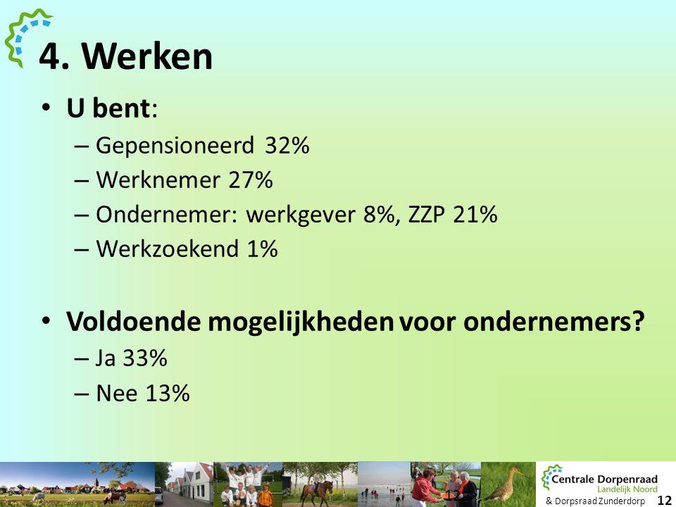 & Dorpsraad Zunderdorp 12 4. Werken • U bent: – Gepensioneerd 32% – Werknemer 27% – Ondernemer: werkgever 8%, ZZP 21% – Werkzoekend 1% • Voldoende mog