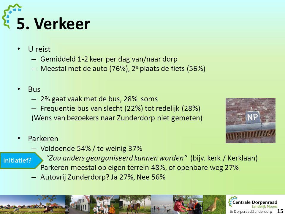& Dorpsraad Zunderdorp 15 5. Verkeer • U reist – Gemiddeld 1-2 keer per dag van/naar dorp – Meestal met de auto (76%), 2 e plaats de fiets (56%) • Bus