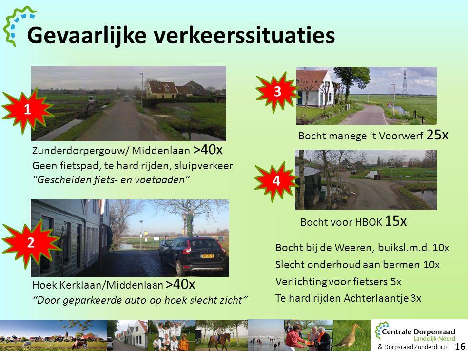 & Dorpsraad Zunderdorp 16 Gevaarlijke verkeerssituaties Bocht bij de Weeren, buiksl.m.d. 10x Slecht onderhoud aan bermen 10x Verlichting voor fietsers