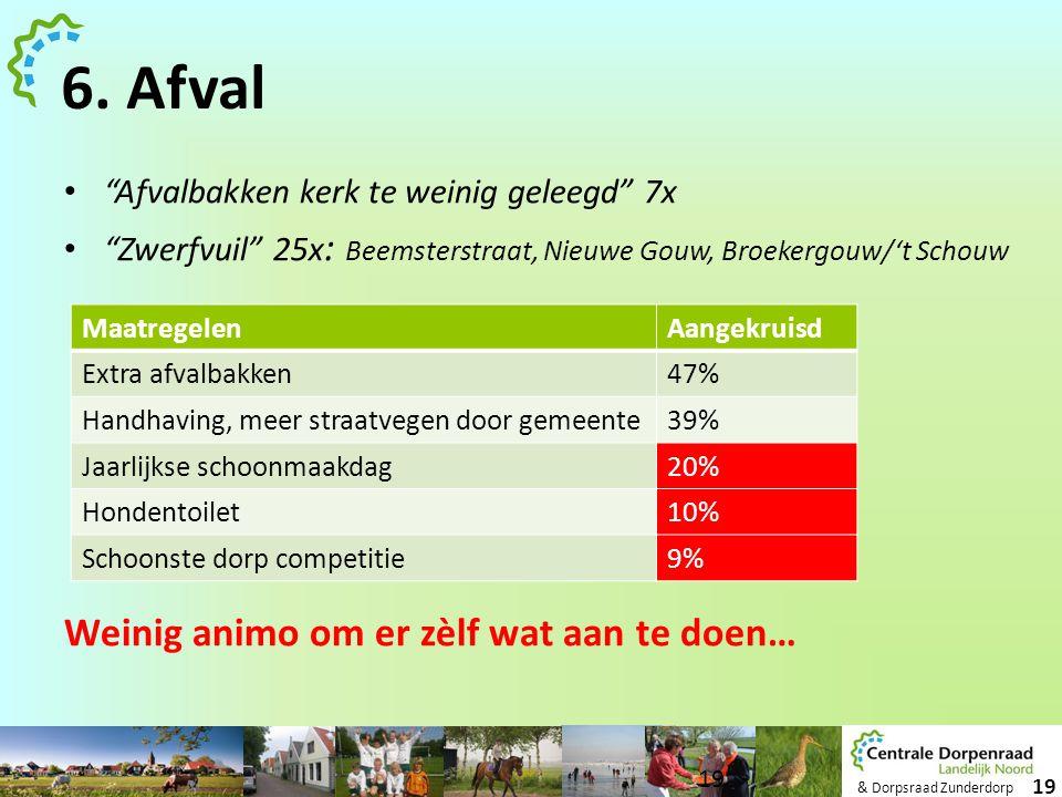 """& Dorpsraad Zunderdorp 19 6. Afval • """"Afvalbakken kerk te weinig geleegd"""" 7x • """"Zwerfvuil"""" 25x : Beemsterstraat, Nieuwe Gouw, Broekergouw/'t Schouw We"""
