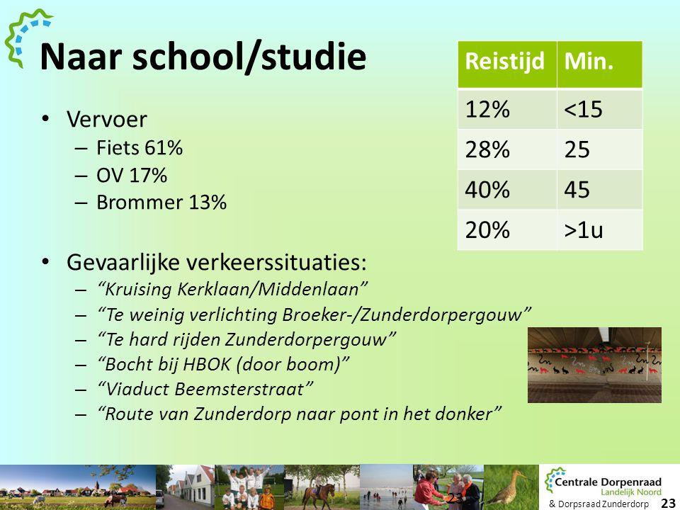 """& Dorpsraad Zunderdorp 23 Naar school/studie • Vervoer – Fiets 61% – OV 17% – Brommer 13% • Gevaarlijke verkeerssituaties: – """"Kruising Kerklaan/Midden"""