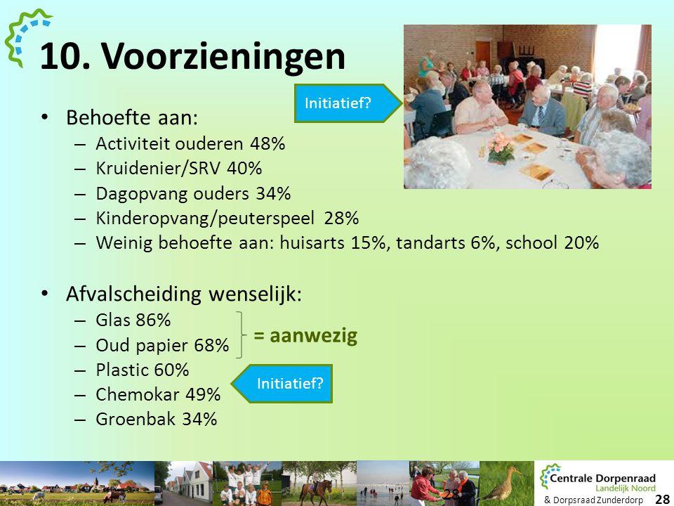 & Dorpsraad Zunderdorp 28 10. Voorzieningen • Behoefte aan: – Activiteit ouderen 48% – Kruidenier/SRV 40% – Dagopvang ouders 34% – Kinderopvang/peuter