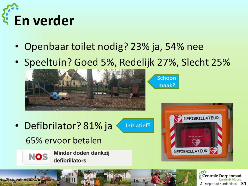& Dorpsraad Zunderdorp 31 En verder • Openbaar toilet nodig? 23% ja, 54% nee • Speeltuin? Goed 5%, Redelijk 27%, Slecht 25% • Defibrilator? 81% ja 65%