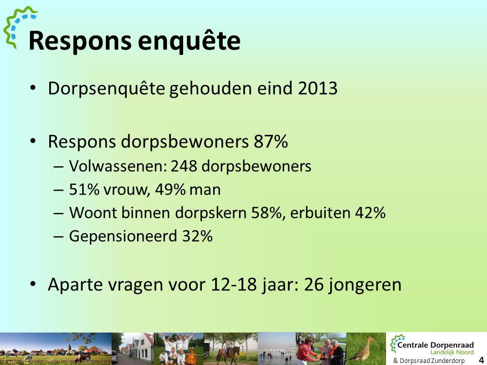 & Dorpsraad Zunderdorp 4 Respons enquête • Dorpsenquête gehouden eind 2013 • Respons dorpsbewoners 87% – Volwassenen: 248 dorpsbewoners – 51% vrouw, 4