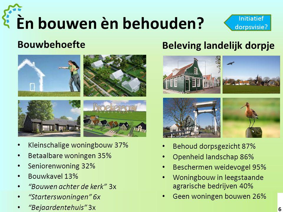 & Dorpsraad Zunderdorp 6 Beleving landelijk dorpje • Behoud dorpsgezicht 87% • Openheid landschap 86% • Beschermen weidevogel 95% • Woningbouw in leeg