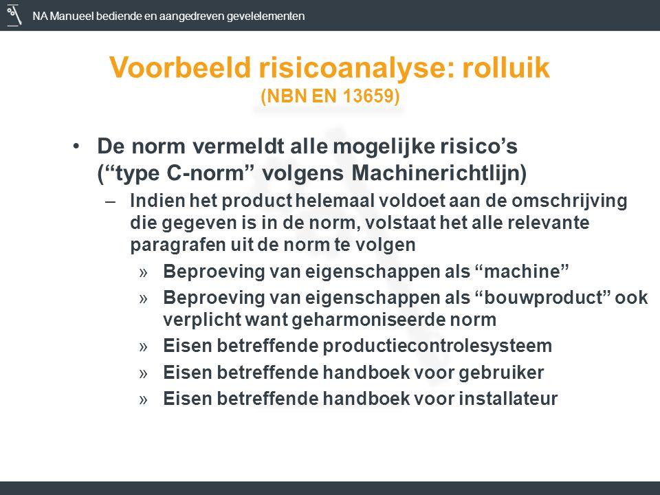 NA Manueel bediende en aangedreven gevelelementen Voorbeeld risicoanalyse: rolluik (NBN EN 13659) •De norm vermeldt alle mogelijke risico's ( type C-norm volgens Machinerichtlijn) –Indien het product helemaal voldoet aan de omschrijving die gegeven is in de norm, volstaat het alle relevante paragrafen uit de norm te volgen »Beproeving van eigenschappen als machine »Beproeving van eigenschappen als bouwproduct ook verplicht want geharmoniseerde norm »Eisen betreffende productiecontrolesysteem »Eisen betreffende handboek voor gebruiker »Eisen betreffende handboek voor installateur