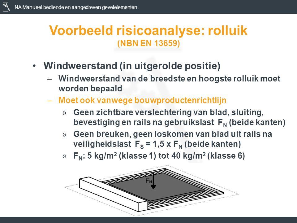 NA Manueel bediende en aangedreven gevelelementen Voorbeeld risicoanalyse: rolluik (NBN EN 13659) •Windweerstand (in uitgerolde positie) –Windweerstand van de breedste en hoogste rolluik moet worden bepaald –Moet ook vanwege bouwproductenrichtlijn »Geen zichtbare verslechtering van blad, sluiting, bevestiging en rails na gebruikslast F N (beide kanten) »Geen breuken, geen loskomen van blad uit rails na veiligheidslast F S = 1,5 x F N (beide kanten) »F N : 5 kg/m 2 (klasse 1) tot 40 kg/m 2 (klasse 6)