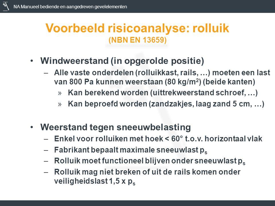 NA Manueel bediende en aangedreven gevelelementen Voorbeeld risicoanalyse: rolluik (NBN EN 13659) •Windweerstand (in opgerolde positie) –Alle vaste onderdelen (rolluikkast, rails, …) moeten een last van 800 Pa kunnen weerstaan (80 kg/m 2 ) (beide kanten) »Kan berekend worden (uittrekweerstand schroef, …) »Kan beproefd worden (zandzakjes, laag zand 5 cm, …) •Weerstand tegen sneeuwbelasting –Enkel voor rolluiken met hoek < 60° t.o.v.