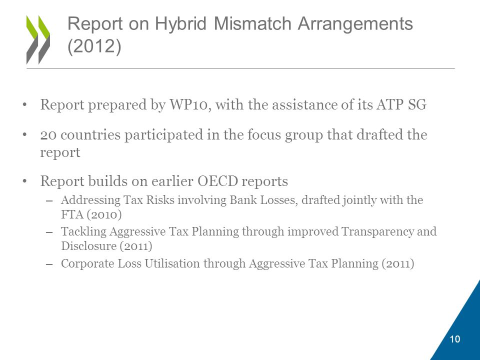 Report on Hybrid Mismatch Arrangements (2012) • Report prepared by WP10, with the assistance of its ATP SG • 20 countries participated in the focus gr