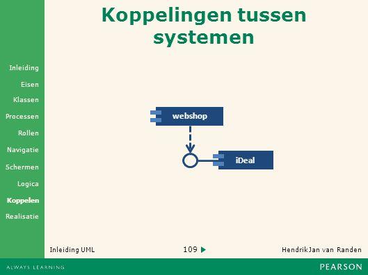 109 Hendrik Jan van Randen Inleiding UML Realisatie Klassen Processen Rollen Navigatie Schermen Logica Koppelen Eisen Inleiding Koppelingen tussen systemen webshop iDeal