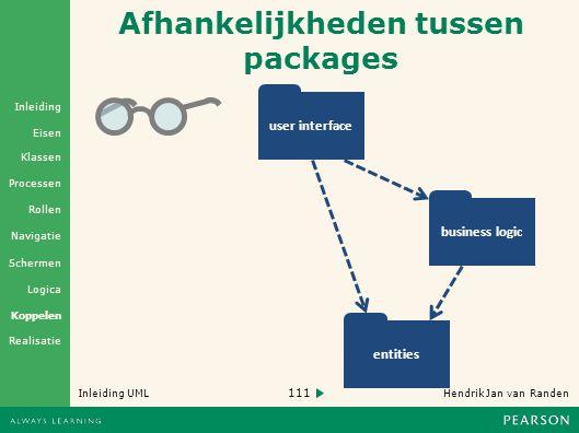 111 Hendrik Jan van Randen Inleiding UML Realisatie Klassen Processen Rollen Navigatie Schermen Logica Koppelen Eisen Inleiding Afhankelijkheden tussen packages user interfacebusiness logicentities