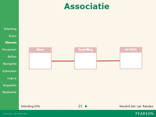 21 Hendrik Jan van Randen Inleiding UML Realisatie Klassen Processen Rollen Navigatie Schermen Logica Koppelen Eisen Inleiding Associatie klantbestelling product