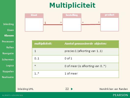 22 Hendrik Jan van Randen Inleiding UML Realisatie Klassen Processen Rollen Navigatie Schermen Logica Koppelen Eisen Inleiding Multipliciteit 1 ** * klantbestelling product multipliciteit:Aantal geassocieerde objecten: 1precies 1 (afkorting van 1..1) 0..10 of 1 *0 of meer (is afkorting van 0..*) 1..*1 of meer