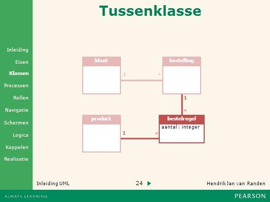 24 Hendrik Jan van Randen Inleiding UML Realisatie Klassen Processen Rollen Navigatie Schermen Logica Koppelen Eisen Inleiding Tussenklasse klantbestelling product 1 * * 1 * bestelregel aantal : integer 1