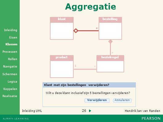 26 Hendrik Jan van Randen Inleiding UML Realisatie Klassen Processen Rollen Navigatie Schermen Logica Koppelen Eisen Inleiding Aggregatie klant product * bestelregel 1 * * Klant met zijn bestellingen verwijderen.