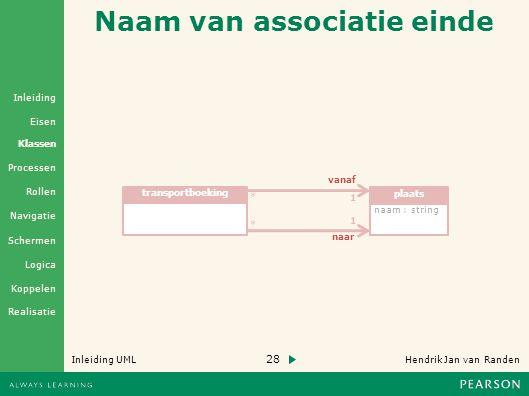 28 Hendrik Jan van Randen Inleiding UML Realisatie Klassen Processen Rollen Navigatie Schermen Logica Koppelen Eisen Inleiding Naam van associatie einde transportboeking plaats naam : string 1 * 1 * naar vanaf