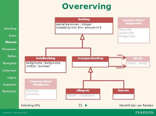31 Hendrik Jan van Randen Inleiding UML Realisatie Klassen Processen Rollen Navigatie Schermen Logica Koppelen Eisen Inleiding Overerving boeking aantal personen : integer totaalprijs incl.