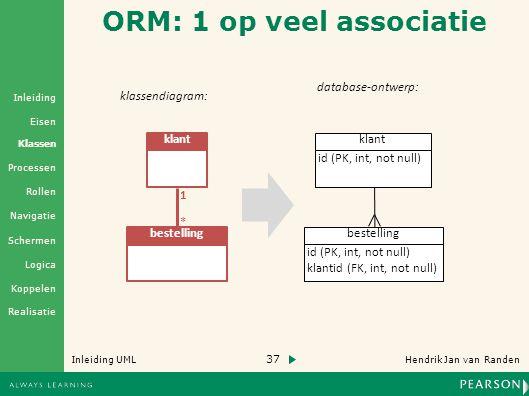 37 Hendrik Jan van Randen Inleiding UML Realisatie Klassen Processen Rollen Navigatie Schermen Logica Koppelen Eisen Inleiding ORM: 1 op veel associatie klant bestelling 1 * klassendiagram: klant bestelling id (PK, int, not null) klantid (FK, int, not null) id (PK, int, not null) database-ontwerp: