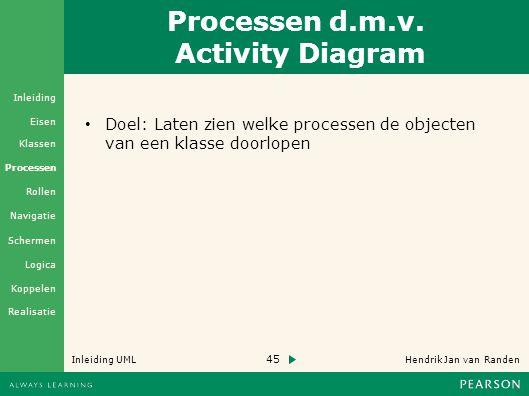 45 Hendrik Jan van Randen Inleiding UML Realisatie Klassen Processen Rollen Navigatie Schermen Logica Koppelen Eisen Inleiding Processen d.m.v.