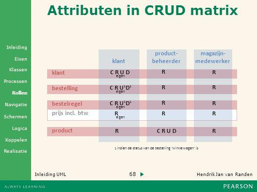 68 Hendrik Jan van Randen Inleiding UML Realisatie Klassen Processen Rollen Navigatie Schermen Logica Koppelen Eisen Inleiding Attributen in CRUD matrix klant bestelling product bestelregel prijs incl.