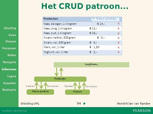 94 Hendrik Jan van Randen Inleiding UML Realisatie Klassen Processen Rollen Navigatie Schermen Logica Koppelen Eisen Inleiding Het CRUD patroon...