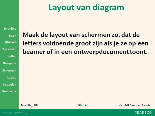 96 Hendrik Jan van Randen Inleiding UML Realisatie Klassen Processen Rollen Navigatie Schermen Logica Koppelen Eisen Inleiding Layout van diagram Maak de layout van schermen zo, dat de letters voldoende groot zijn als je ze op een beamer of in een ontwerpdocument toont.