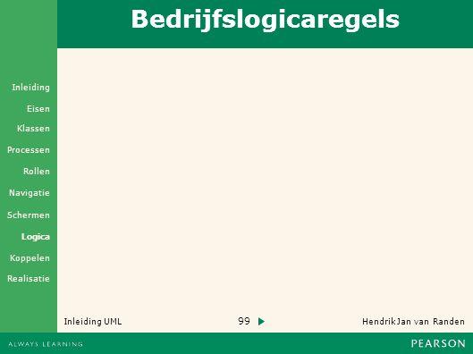 99 Hendrik Jan van Randen Inleiding UML Realisatie Klassen Processen Rollen Navigatie Schermen Logica Koppelen Eisen Inleiding Bedrijfslogicaregels
