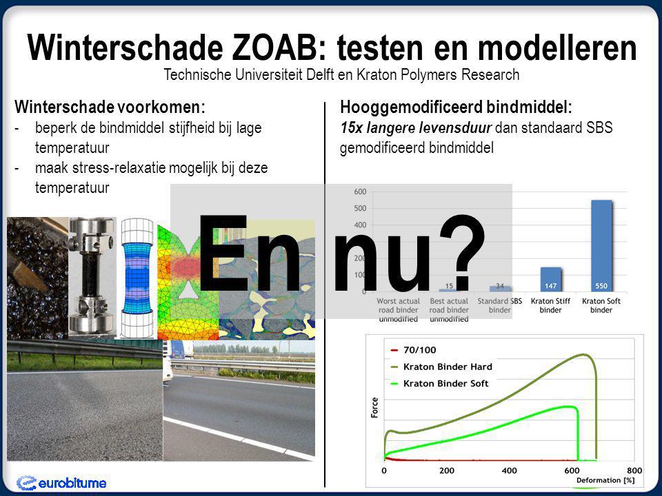 Winterschade ZOAB: testen en modelleren Technische Universiteit Delft en Kraton Polymers Research Winterschade voorkomen: -beperk de bindmiddel stijfh