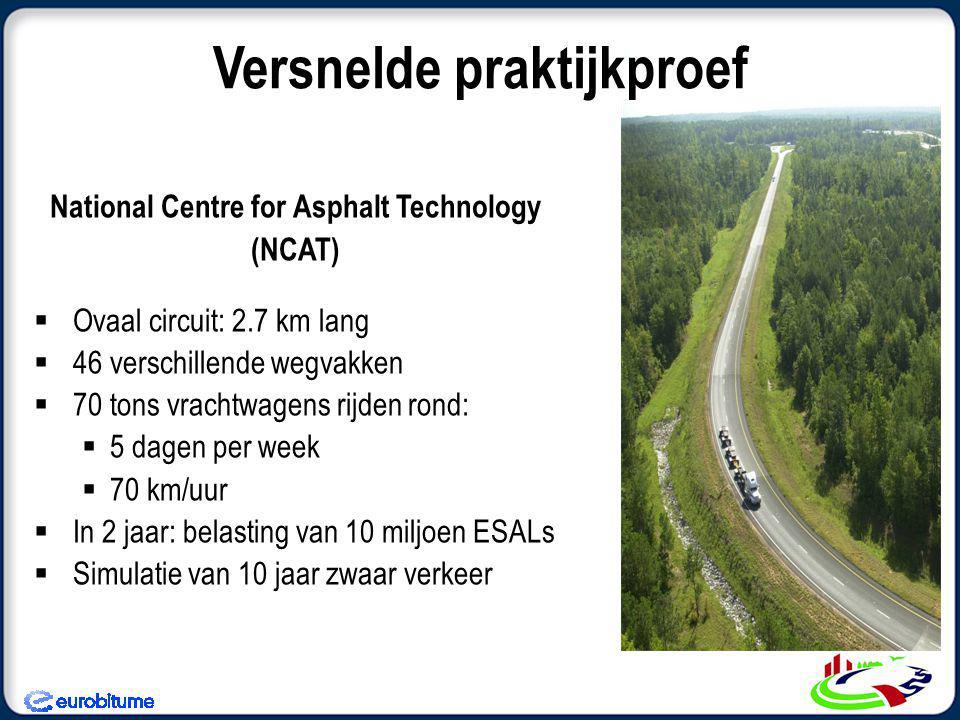 Versnelde praktijkproef National Centre for Asphalt Technology (NCAT)  Ovaal circuit: 2.7 km lang  46 verschillende wegvakken  70 tons vrachtwagens rijden rond:  5 dagen per week  70 km/uur  In 2 jaar: belasting van 10 miljoen ESALs  Simulatie van 10 jaar zwaar verkeer