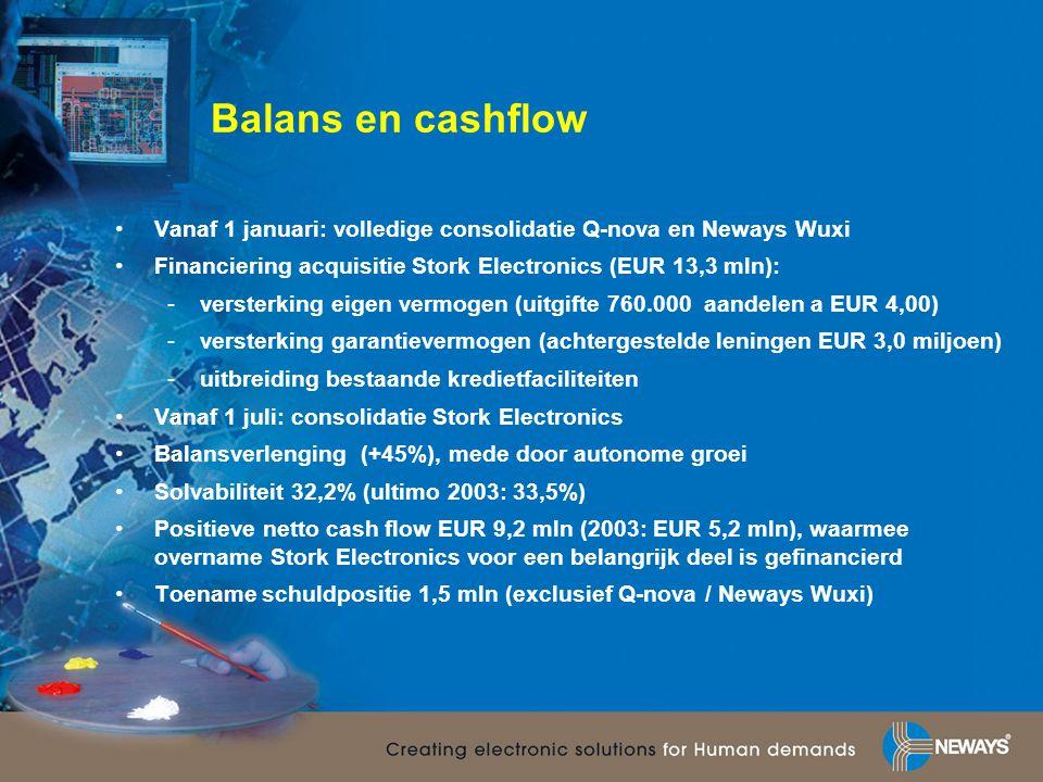 Balans en cashflow •Vanaf 1 januari: volledige consolidatie Q-nova en Neways Wuxi •Financiering acquisitie Stork Electronics (EUR 13,3 mln): -versterk