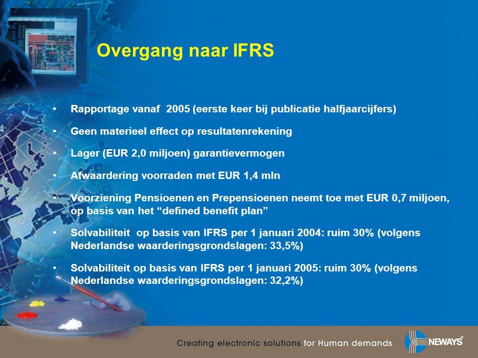 Overgang naar IFRS •Rapportage vanaf 2005 (eerste keer bij publicatie halfjaarcijfers) •Geen materieel effect op resultatenrekening •Lager (EUR 2,0 mi