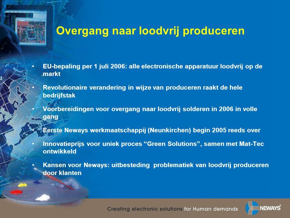 Overgang naar loodvrij produceren •EU-bepaling per 1 juli 2006: alle electronische apparatuur loodvrij op de markt •Revolutionaire verandering in wijz