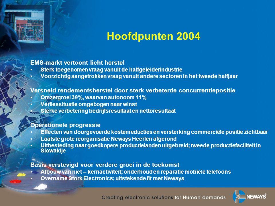 Hoofdpunten 2004 EMS-markt vertoont licht herstel •Sterk toegenomen vraag vanuit de halfgeleiderindustrie •Voorzichtig aangetrokken vraag vanuit ander