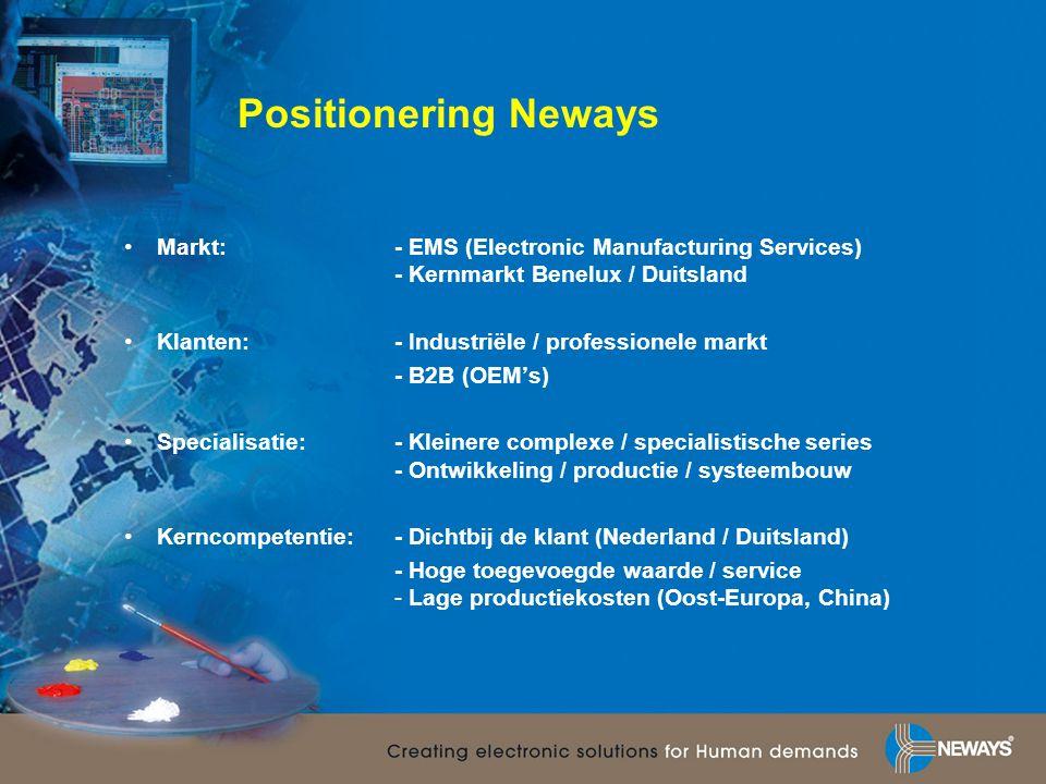 Positionering Neways •Markt: - EMS (Electronic Manufacturing Services) - Kernmarkt Benelux / Duitsland •Klanten: - Industriële / professionele markt -