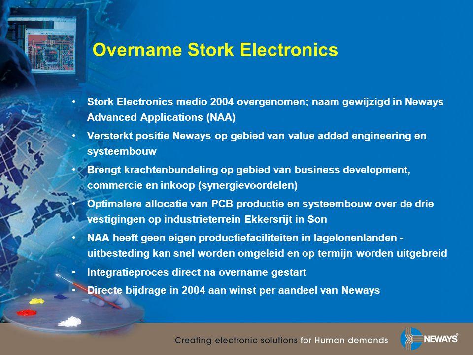 Overname Stork Electronics •Stork Electronics medio 2004 overgenomen; naam gewijzigd in Neways Advanced Applications (NAA) •Versterkt positie Neways o