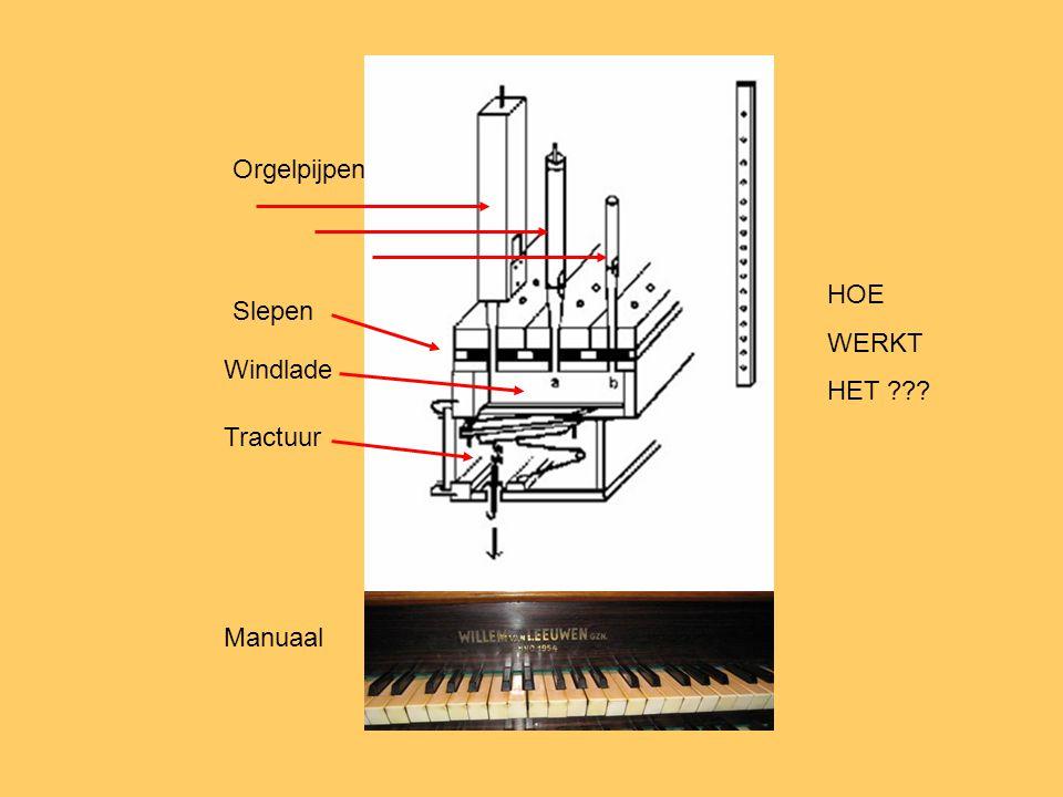 Orgelpijpen Windlade Slepen Tractuur Manuaal HOE WERKT HET ???