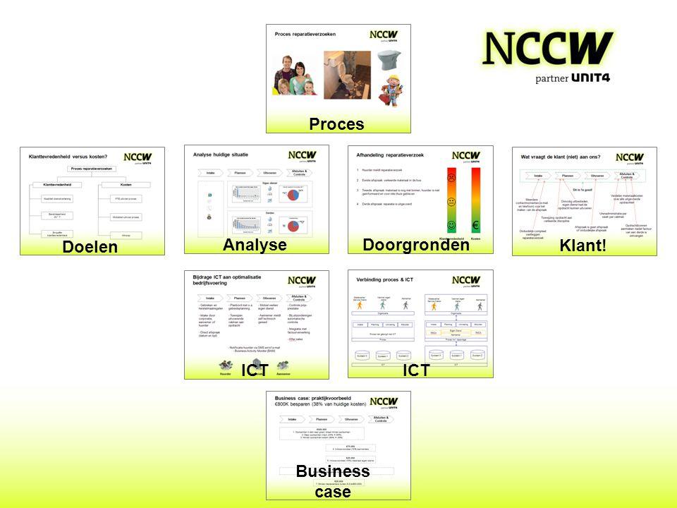 Proces Doelen AnalyseDoorgronden Klant! ICT Business case