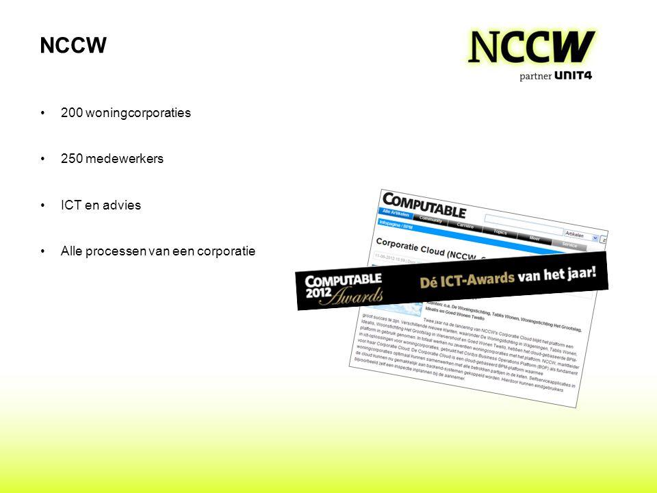 NCCW •200 woningcorporaties •250 medewerkers •ICT en advies •Alle processen van een corporatie