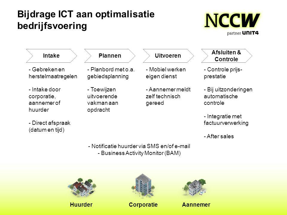 Bijdrage ICT aan optimalisatie bedrijfsvoering IntakePlannenUitvoeren Afsluiten & Controle CorporatieAannemerHuurder - Gebreken en herstelmaatregelen